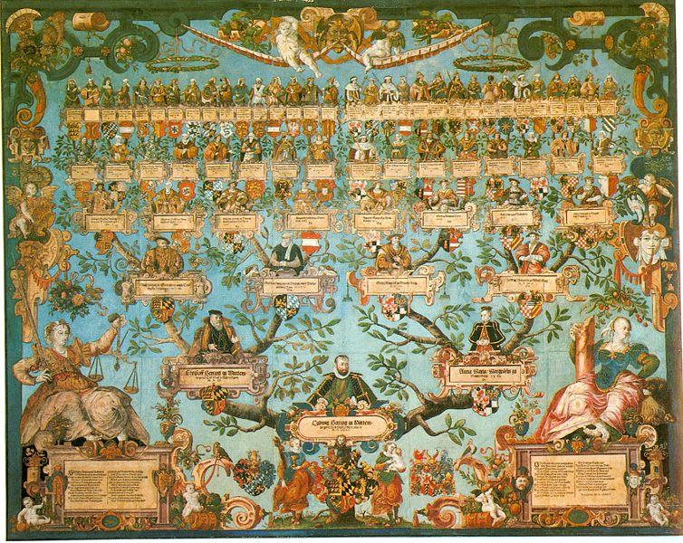3. Relations. Fields: Genealogy. Image: The family tree of Herzog Ludwig I of Württemberg (ruled 1568-1593).